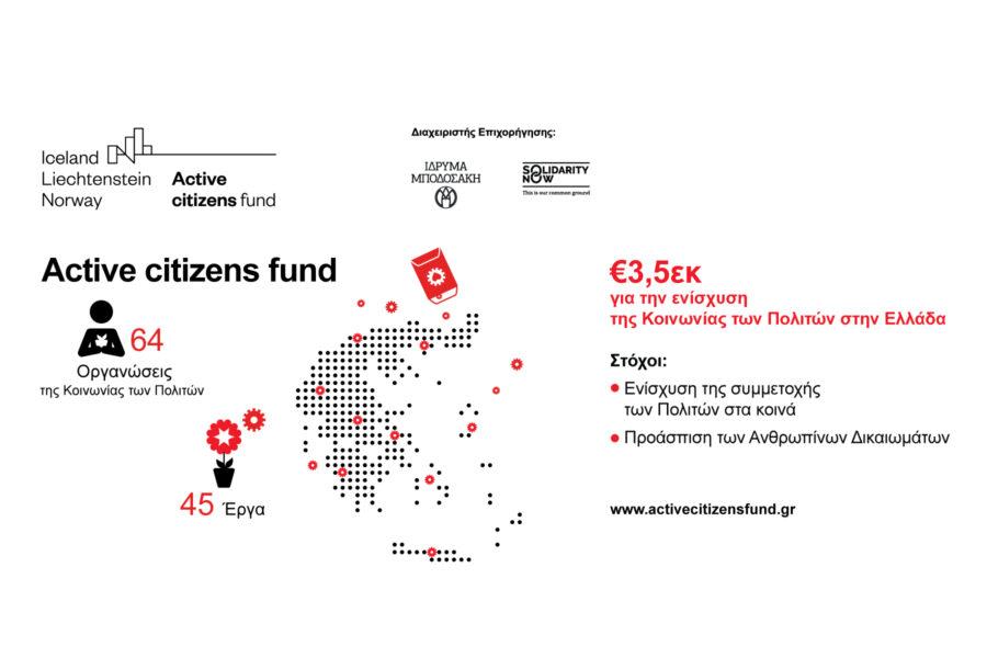 Active citizens fund: Ανακοινώθηκαν τα 45 έργα που έχουν επιλεγεί προς επιχορήγηση!
